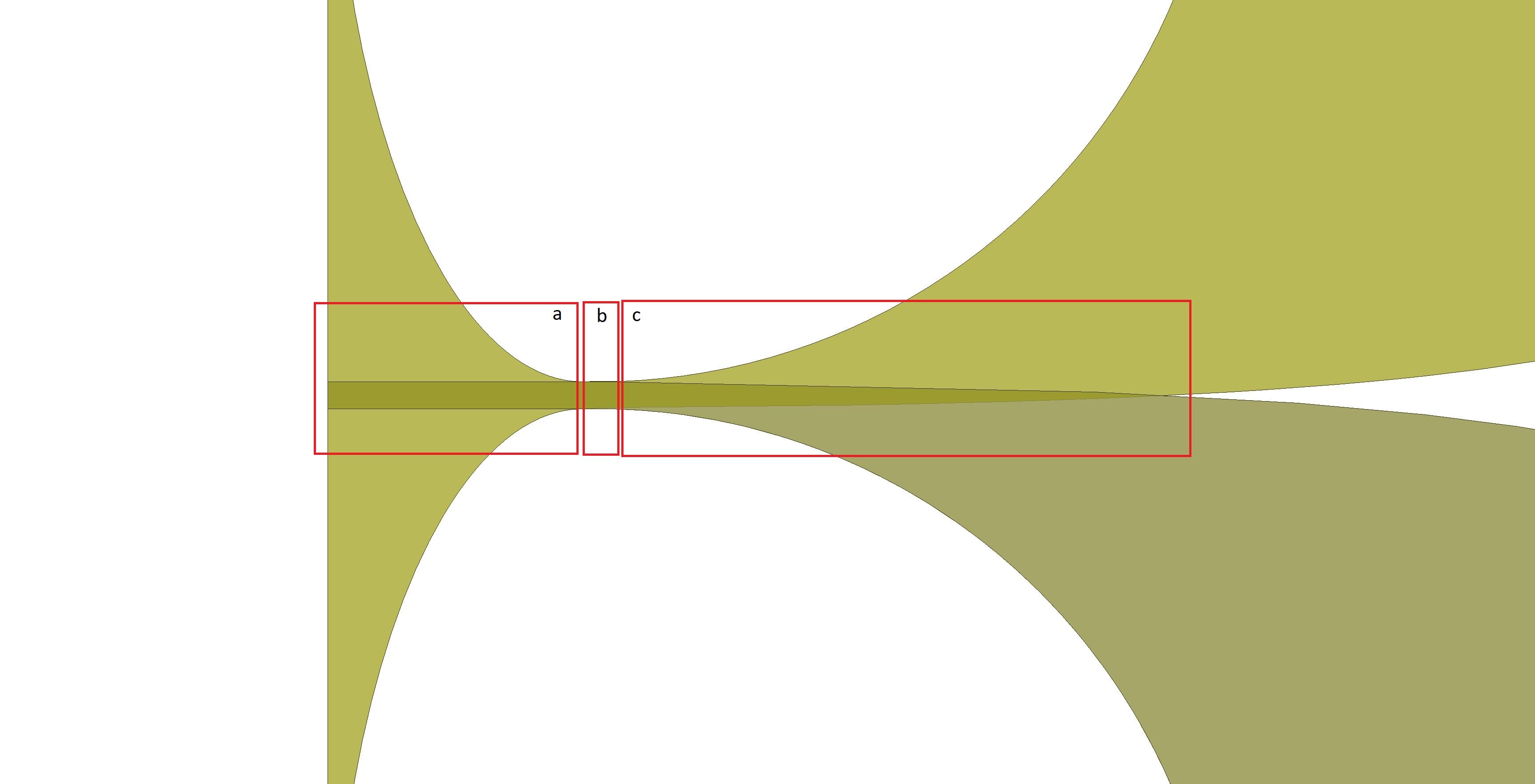 Making an Ultra-Wideband Antenna – Part 2 (Introducing the