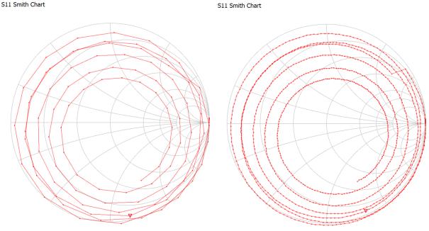 1segment vs 10 segments